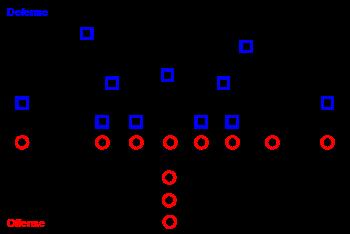 attaque-defense-nfl